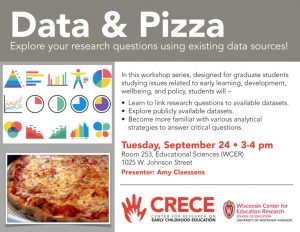 Data & Pizza Poster